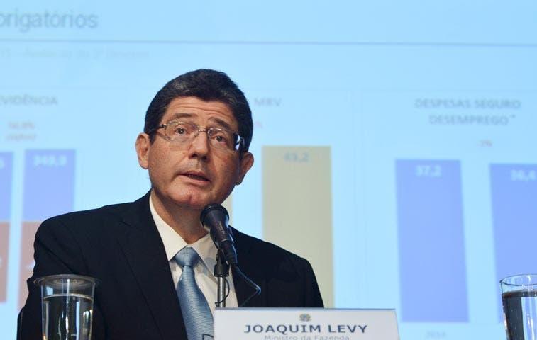 Línea de tiempo: el programa de austeridad fiscal de Brasil