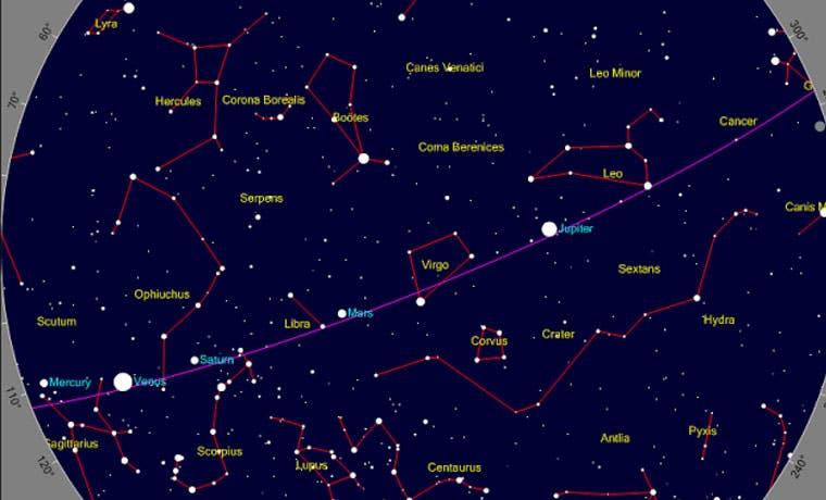 Cinco planetas, sol y luna se observarán simultáneamente desde este fin de semana