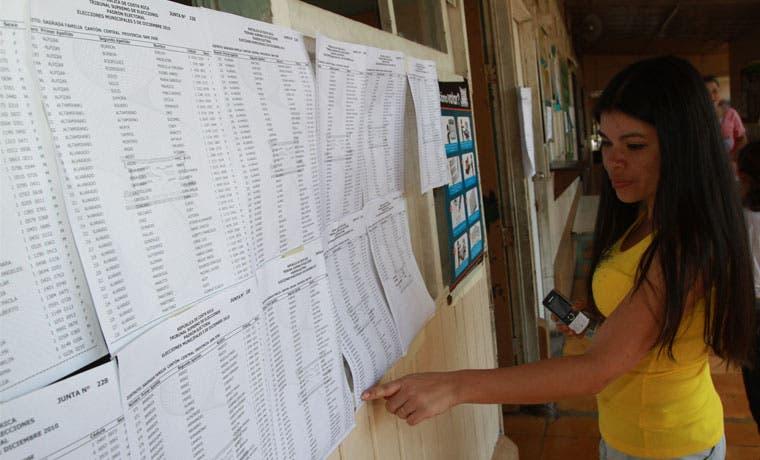 Elecciones de alcalde aumentaron deudas del Libertario en ¢70 millones