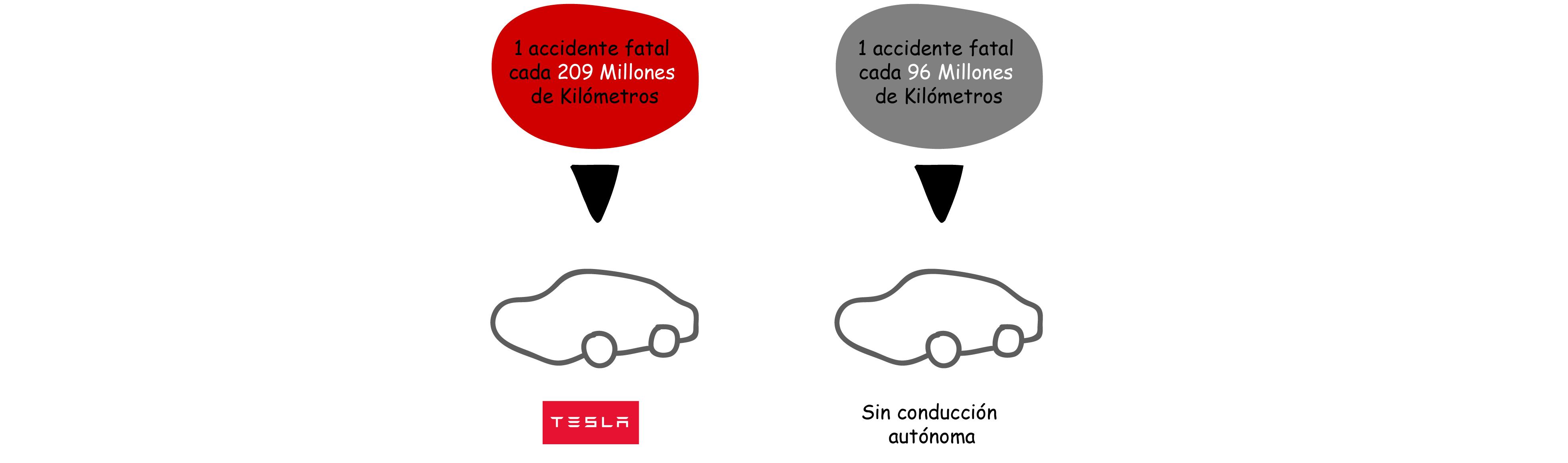 201607061708590.Tesla1.png