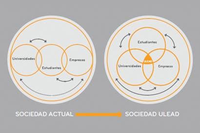 Educación superior basada en liderazgo y excelencia
