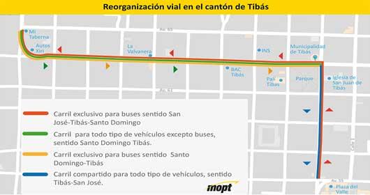 201708091211490.ruta-buses-tibas.jpg