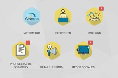 Votómetro lo ayuda a conocer grado de afinidad con candidatos presidenciales