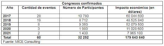 201712061048020.CongresosLista.jpg