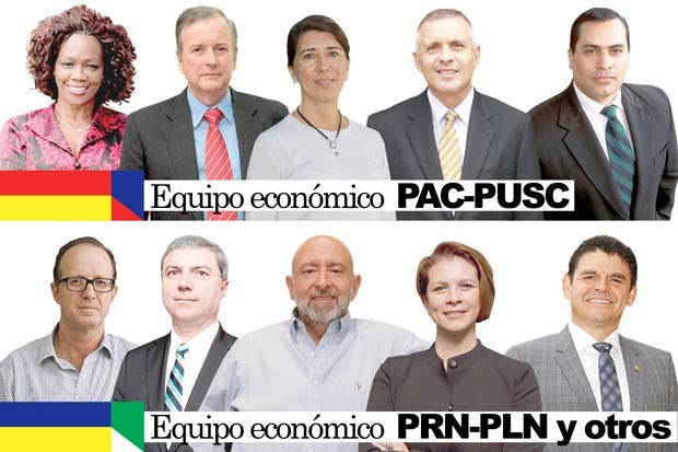 ¿Cuál equipo económico de los candidatos tiene más credibilidad?