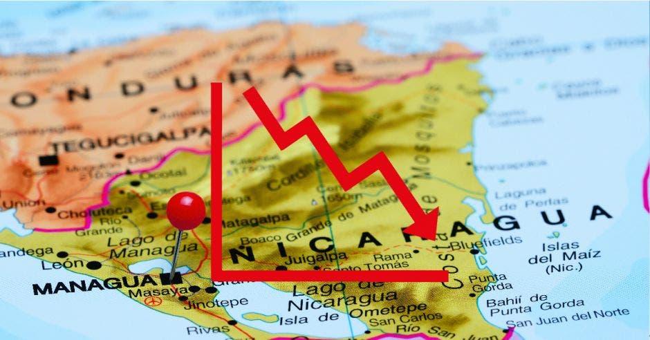 Nicaragua estima crecimiento de apenas 1% del PIB en 2018