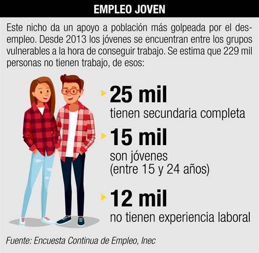 20180719172133.empleo-joven.jpg