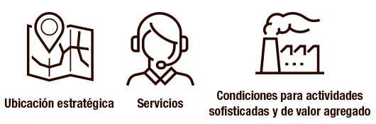 iconos de servicios, ubicación y empresas