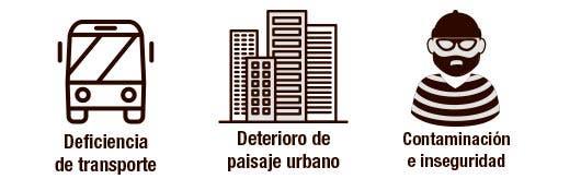 iconos de edificios, seguridad
