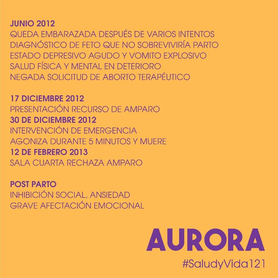 Recuadro 3