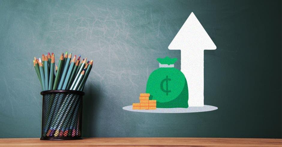 IVA en la educación