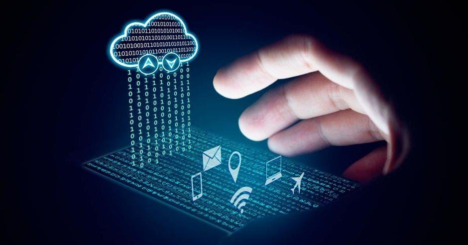 Servicios en la nube de Internet.