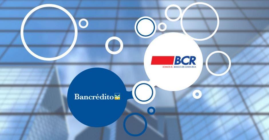 BCR- Bancrédito