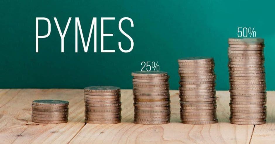 Una imagen que dice pymes