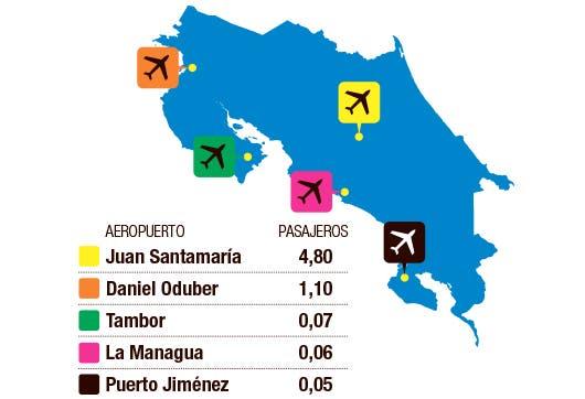 mapa de costa rica y señales de donde se ubican los aeropuertos