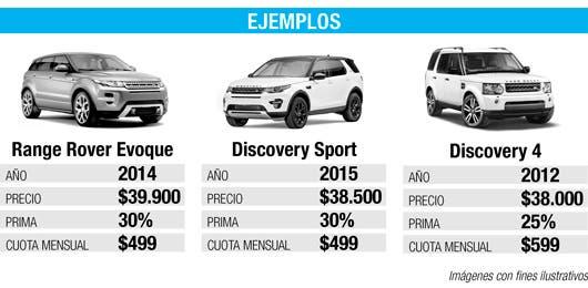 Ejemplos Land Rover