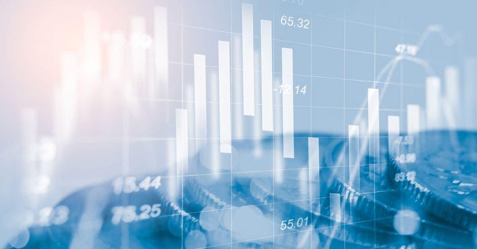 Gráfico de indicadores económicos