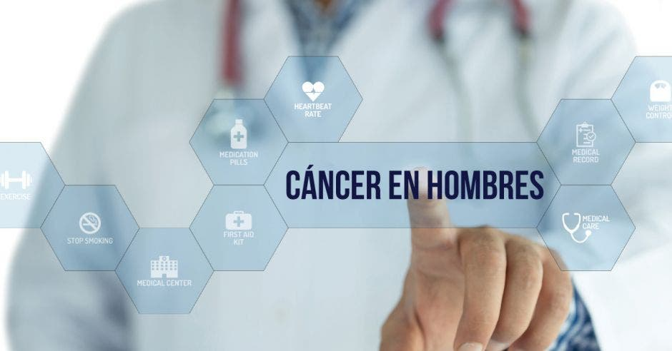 sinónimos de cáncer de próstata