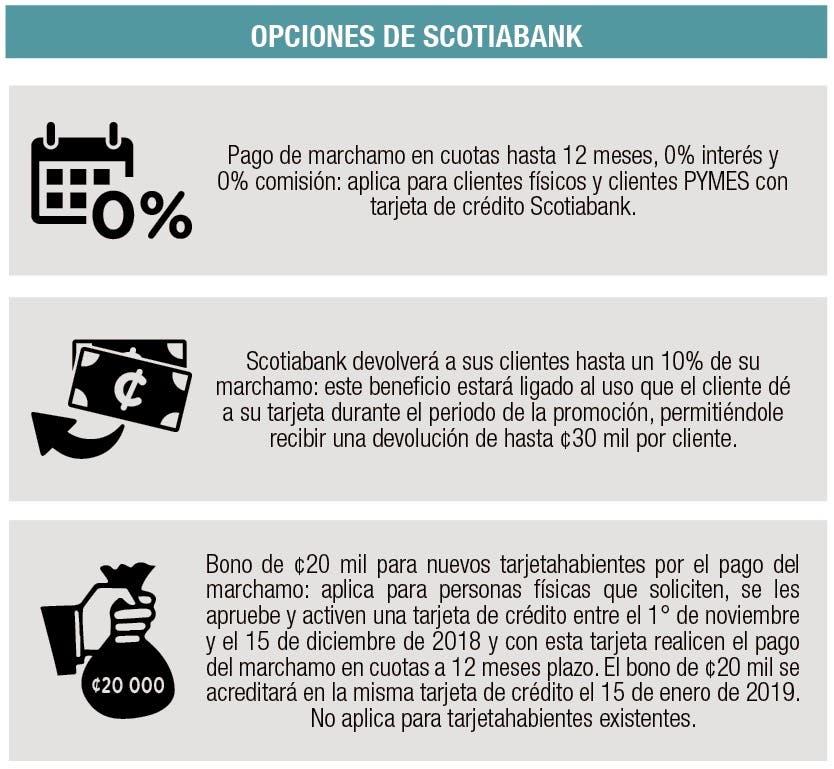 Scotiabank Marchamo