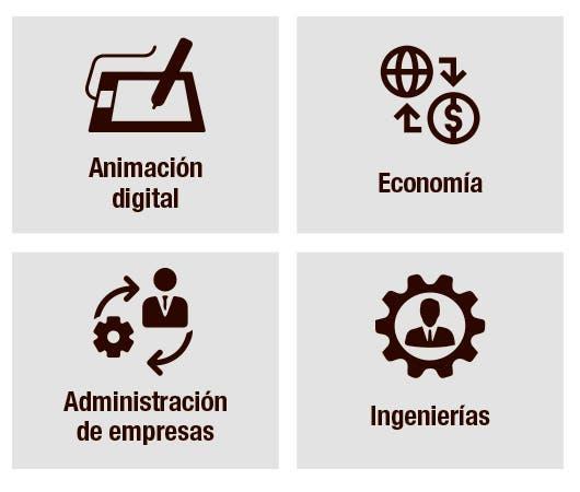 Las áreas generadoras de empleo