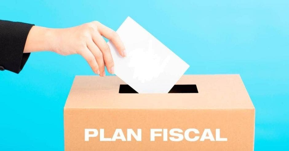 Plan fiscal