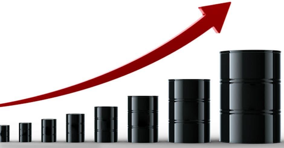 Petróleo sube de precio afecta gasolina