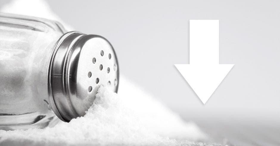 La Semana Mundial de Concientización sobre la Sal se da desde el 4 hasta el 10 de marzo. Elaboración propia/La República
