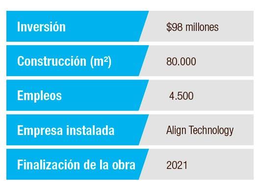Centro Corporativo La Lima