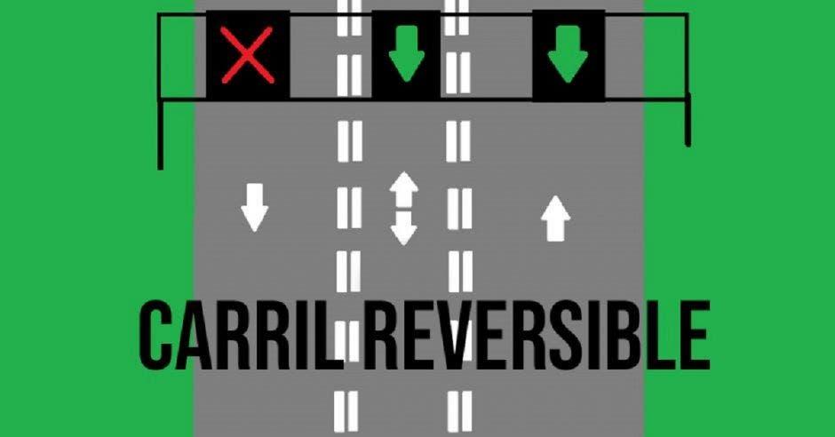 Carril reversible