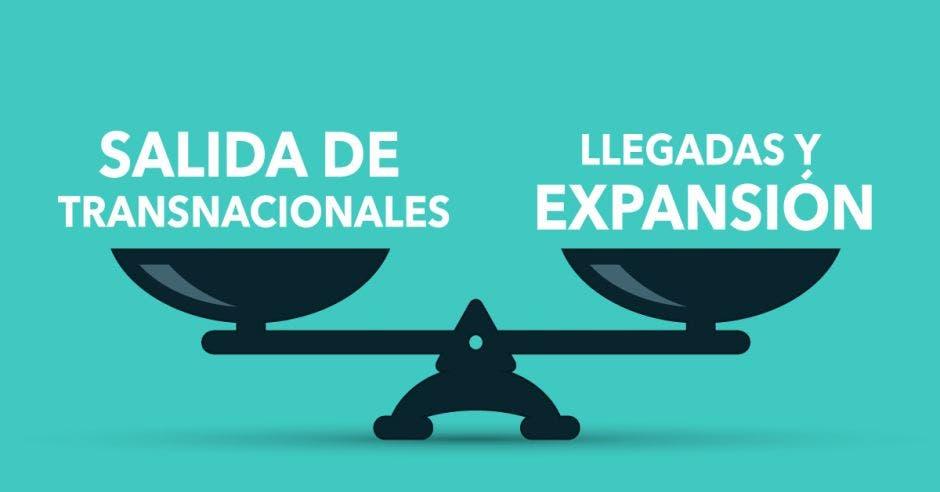 rótulo que dice: salida de transnacionales vs llegadas y expansiones