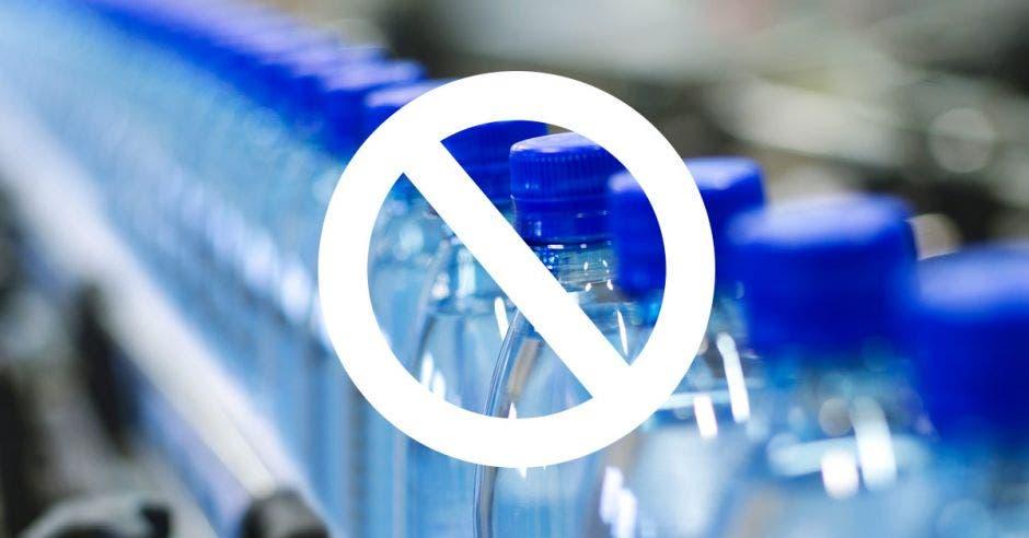 Botellas de agua con el símbolo de prohibición.