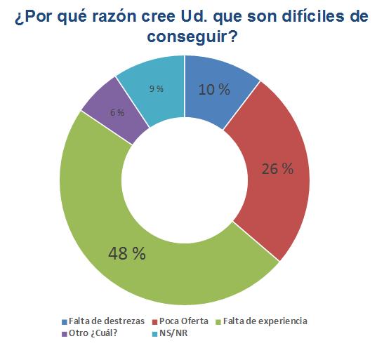 Uccaep/La República
