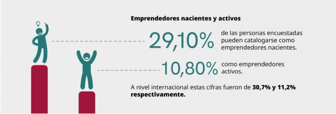 TEC/La República
