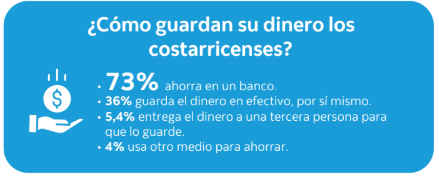 Scotiabank/La República