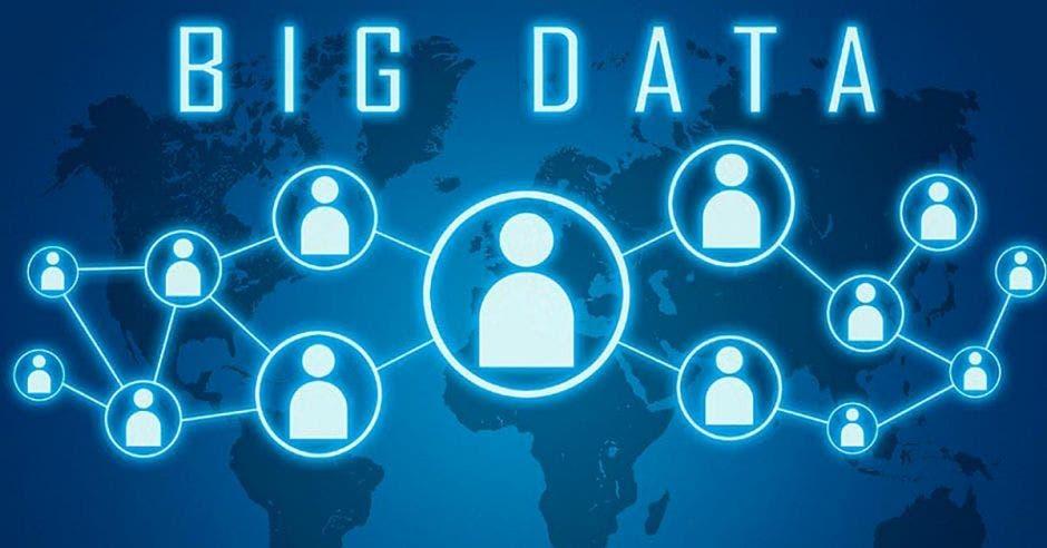 data, análisis, datos, premios