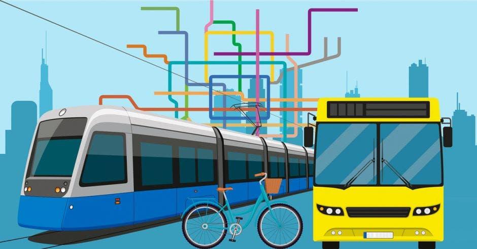 Tres tipos de medio de transporte