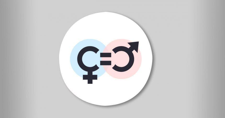 Un símbolo de masculino y otro femenino y uno de igual