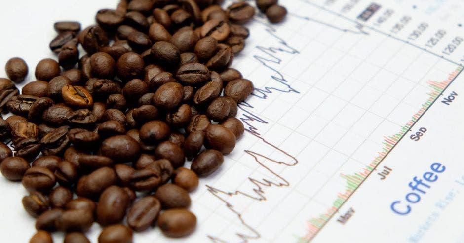 Granos de café sobre un gráfico