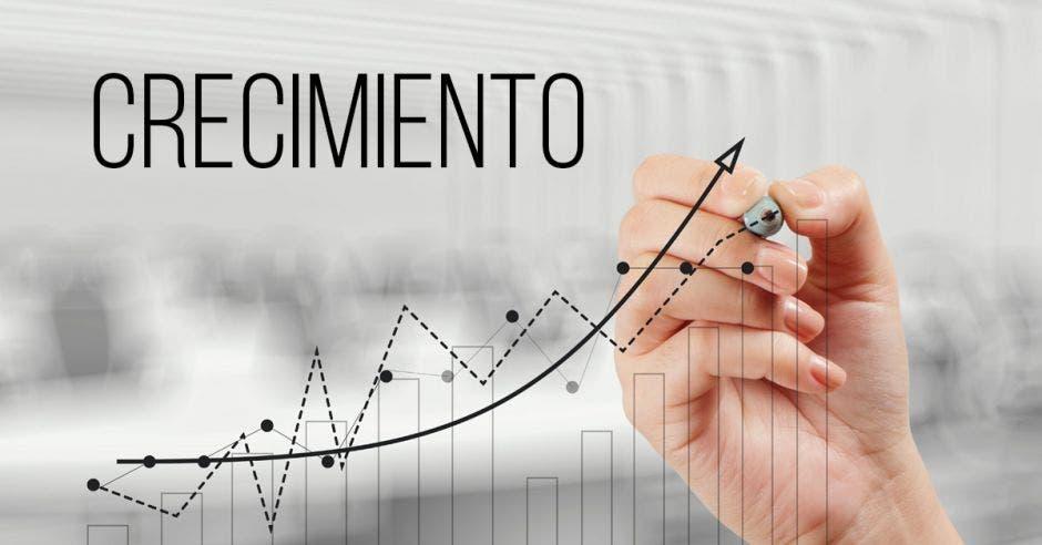 gráfico en c recimiento lineal dibujado por una mano en negro con la palabra crecimiento arriba a la izquierda