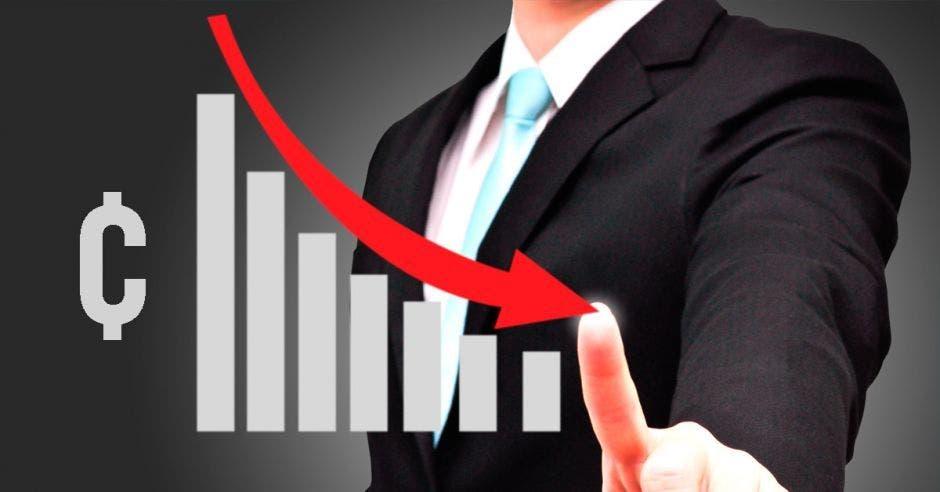 Persona señalando un gráfico a la baja con una fecha en rojo arriba y un signo de colones a la izquierda
