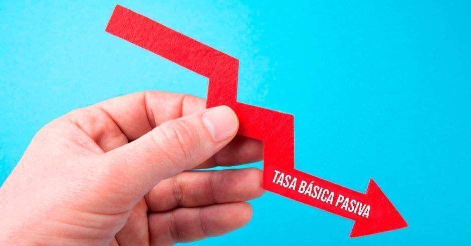 Tasa Básica