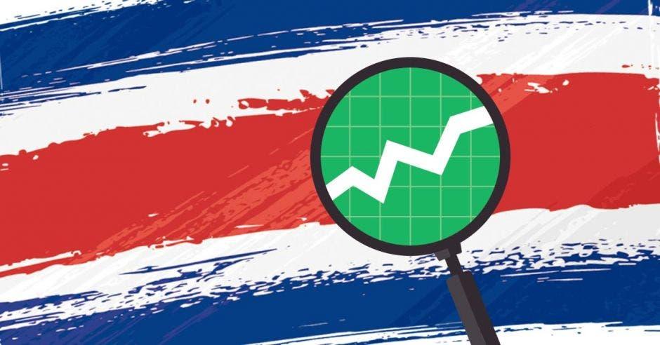 bandera de Costa Rica  con lupa  encima y un gráfico en la lupa