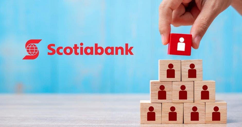 Imagotipo de Scotiabank, colocando una mano piezas en cuadrados una encima de la otra