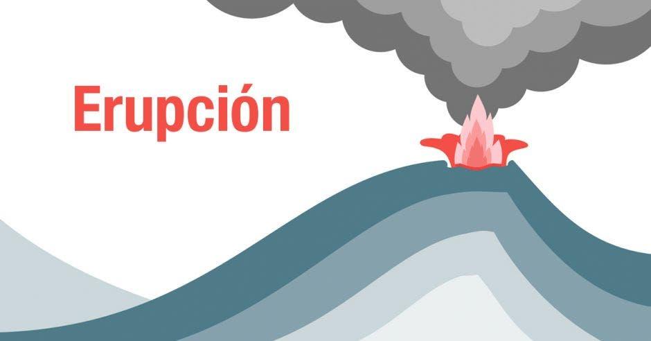 un volcán haciendo erupción