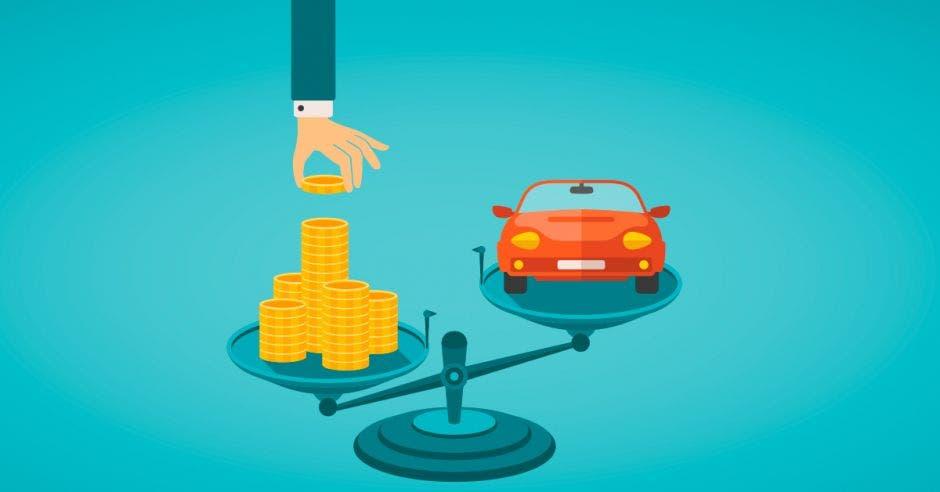 Monedas y auto en balanza