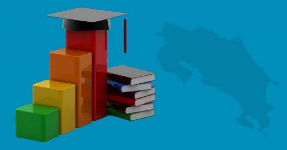 Un mapa de Costa Rica y un podio con un birrete y libros