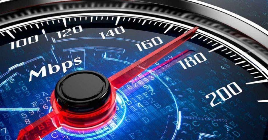 Velocidad de Internet residencial