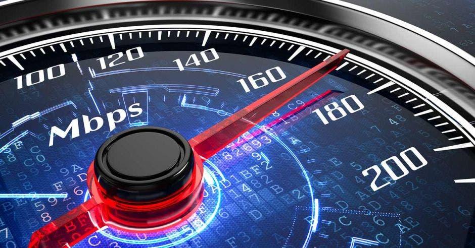 Medición velocidad de Internet
