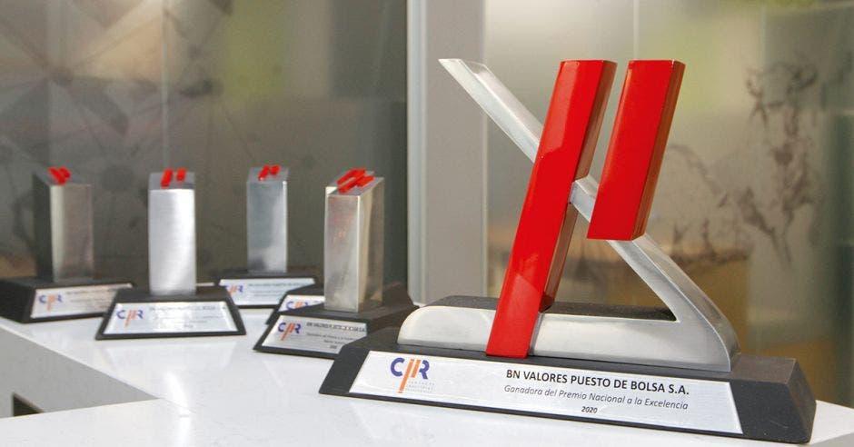 Premios de Cámara de Industrias