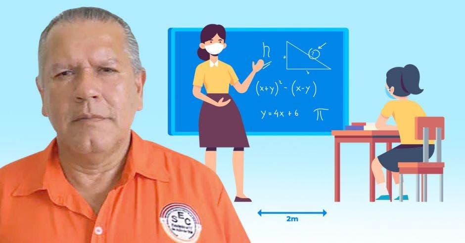 Un dibujo de una docente  dando lecciones presenciales en la nueva normalidad y Gilberth Díaz, presidente del SEC